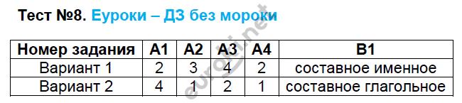 ГДЗ по русскому языку 8 класс контрольно-измерительные материалы Егорова. Задание: Тест 8