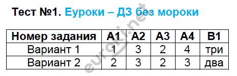 ГДЗ по русскому языку 7 класс контрольно-измерительные материалы Егорова. Задание: Тест 1