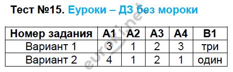 ГДЗ по русскому языку 7 класс контрольно-измерительные материалы Егорова. Задание: Тест 15