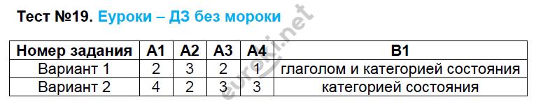 ГДЗ по русскому языку 7 класс контрольно-измерительные материалы Егорова. Задание: Тест 19
