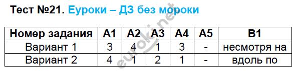 ГДЗ по русскому языку 7 класс контрольно-измерительные материалы Егорова. Задание: Тест 21