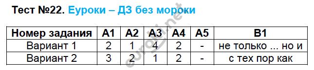ГДЗ по русскому языку 7 класс контрольно-измерительные материалы Егорова. Задание: Тест 22