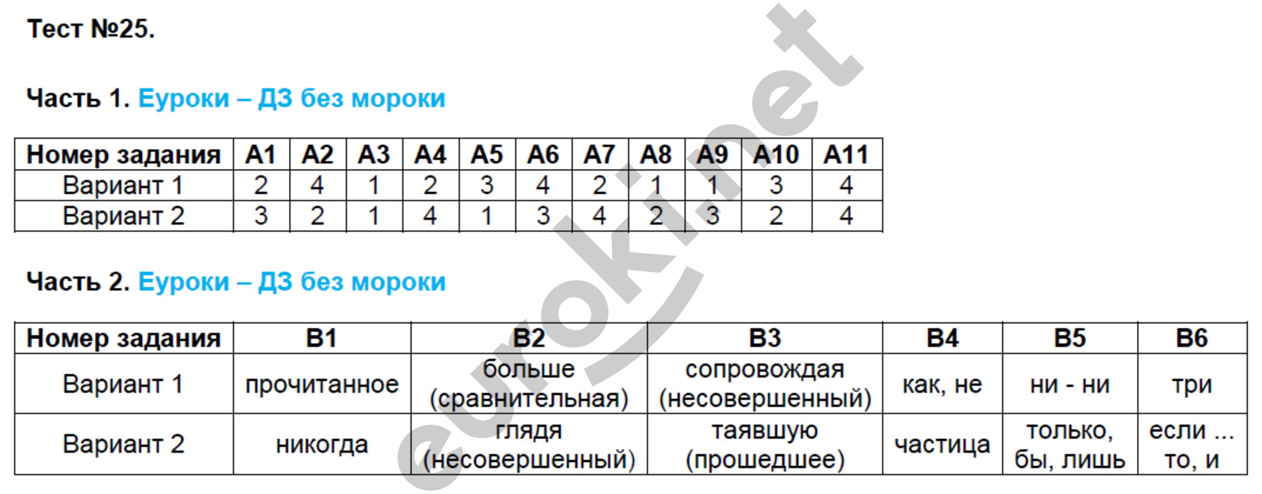 ГДЗ по русскому языку 7 класс контрольно-измерительные материалы Егорова. Задание: Тест 25