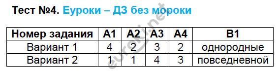 ГДЗ по русскому языку 7 класс контрольно-измерительные материалы Егорова. Задание: Тест 4