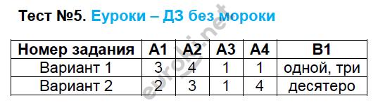ГДЗ по русскому языку 7 класс контрольно-измерительные материалы Егорова. Задание: Тест 5