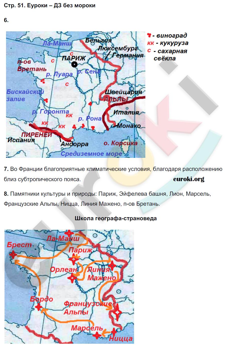 ГДЗ по географии 7 класс рабочая тетрадь Душина Часть 1, 2. Задание: стр. 51