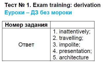 ГДЗ по английскому языку 9 класс контрольно-измерительные материалы Сахаров Exam training - Derivation. Задание: Тест 1. exam training - derivation
