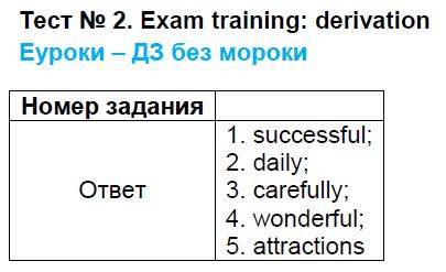 ГДЗ по английскому языку 9 класс контрольно-измерительные материалы Сахаров Exam training - Derivation. Задание: Тест 2. exam training - derivation