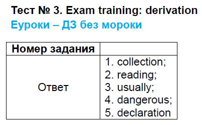 ГДЗ по английскому языку 9 класс контрольно-измерительные материалы Сахаров Exam training - Derivation. Задание: Тест 3. exam training - derivation