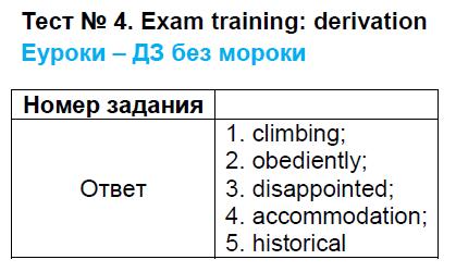 ГДЗ по английскому языку 9 класс контрольно-измерительные материалы Сахаров Exam training - Derivation. Задание: Тест 4. exam training - derivation