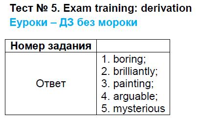 ГДЗ по английскому языку 9 класс контрольно-измерительные материалы Сахаров Exam training - Derivation. Задание: Тест 5. exam training - derivation