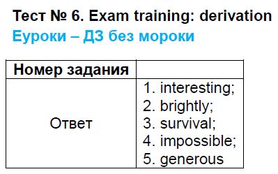 ГДЗ по английскому языку 9 класс контрольно-измерительные материалы Сахаров Exam training - Derivation. Задание: Тест 6. exam training - derivation