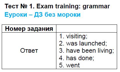 ГДЗ по английскому языку 9 класс контрольно-измерительные материалы Сахаров Exam training - Grammar. Задание: Тест 1. exam training - grammar