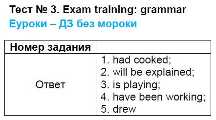 ГДЗ по английскому языку 9 класс контрольно-измерительные материалы Сахаров Exam training - Grammar. Задание: Тест 3. exam training - grammar