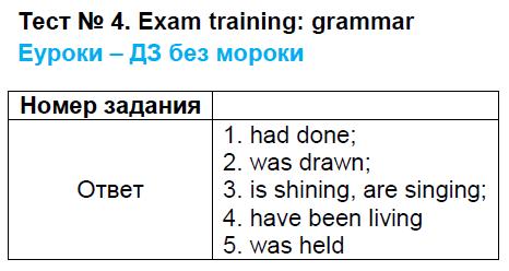 ГДЗ по английскому языку 9 класс контрольно-измерительные материалы Сахаров Exam training - Grammar. Задание: Тест 4. exam training - grammar