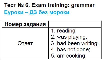ГДЗ по английскому языку 9 класс контрольно-измерительные материалы Сахаров Exam training - Grammar. Задание: Тест 6. exam training - grammar