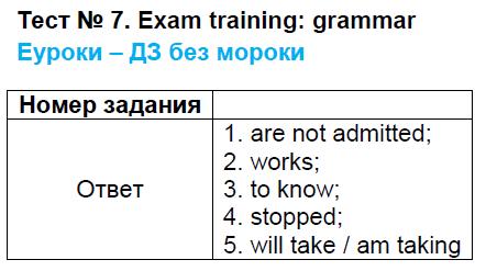 ГДЗ по английскому языку 9 класс контрольно-измерительные материалы Сахаров Exam training - Grammar. Задание: Тест 7. exam training - grammar