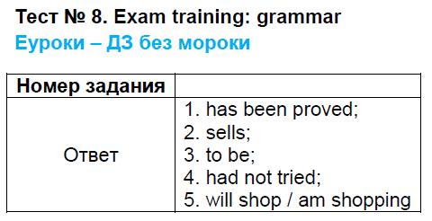 ГДЗ по английскому языку 9 класс контрольно-измерительные материалы Сахаров Exam training - Grammar. Задание: Тест 8. exam training - grammar