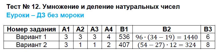ГДЗ по математике 5 класс контрольно-измерительные материалы Попова. Задание: Тест 12