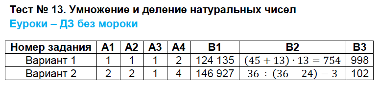 ГДЗ по математике 5 класс контрольно-измерительные материалы Попова. Задание: Тест 13