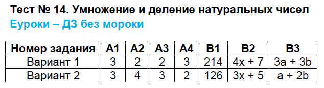 ГДЗ по математике 5 класс контрольно-измерительные материалы Попова. Задание: Тест 14