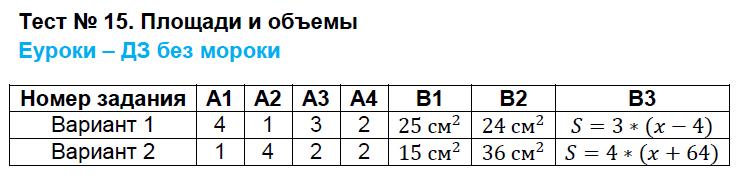 ГДЗ по математике 5 класс контрольно-измерительные материалы Попова. Задание: Тест 15