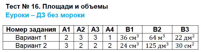 ГДЗ по математике 5 класс контрольно-измерительные материалы Попова. Задание: Тест 16