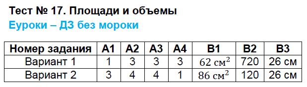 ГДЗ по математике 5 класс контрольно-измерительные материалы Попова. Задание: Тест 17