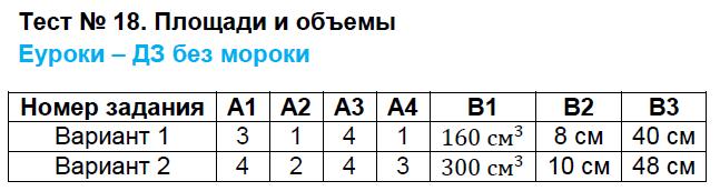 ГДЗ по математике 5 класс контрольно-измерительные материалы Попова. Задание: Тест 18