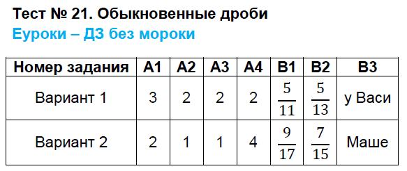 ГДЗ по математике 5 класс контрольно-измерительные материалы Попова. Задание: Тест 21