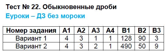 ГДЗ по математике 5 класс контрольно-измерительные материалы Попова. Задание: Тест 22