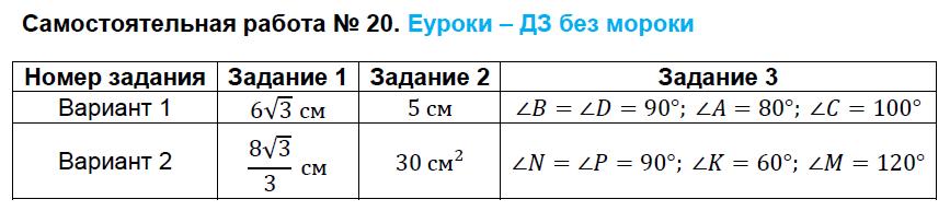 ГДЗ по геометрии 8 класс контрольно-измерительные материалы Гаврилова Самостоятельные работы. Задание: Самостоятельная работа №20