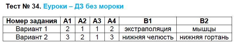 ГДЗ по биологии 7 класс контрольно-измерительные материалы Артемьева. Задание: Тест 34
