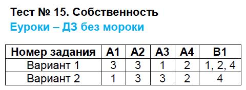 ГДЗ по обществознанию 8 класс контрольно-измерительные материалы Поздеев. Задание: Тест 15. Собственность