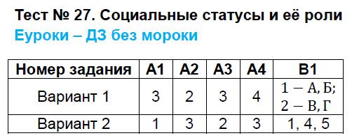 ГДЗ по обществознанию 8 класс контрольно-измерительные материалы Поздеев. Задание: Тест 27. Социальные статусы и её роли