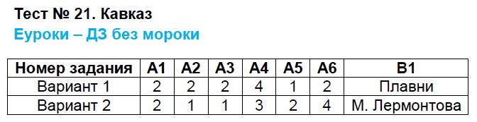 ГДЗ по географии 8 класс контрольно-измерительные материалы Жижина. Задание: Тест 21. Кавказ