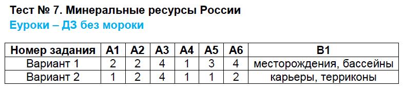 ГДЗ по географии 8 класс контрольно-измерительные материалы Жижина. Задание: Тест 7. Минеральные ресурсы России