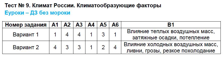 ГДЗ по географии 8 класс контрольно-измерительные материалы Жижина. Задание: Тест 9. Климат России. Климатообразующие факторы