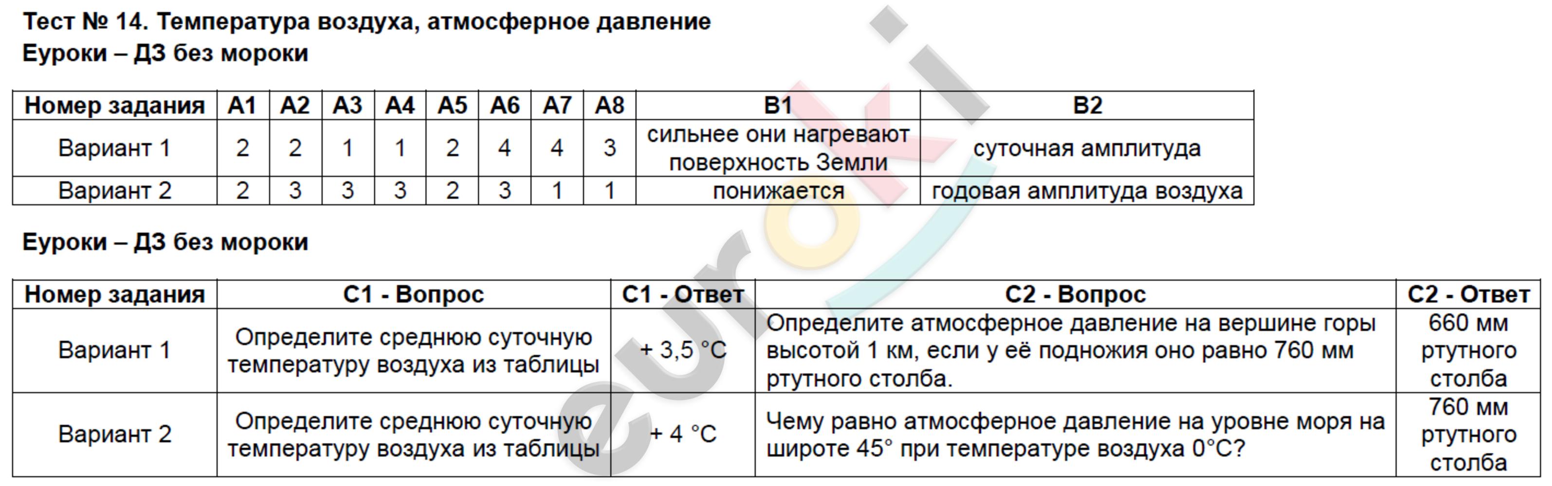 ГДЗ по географии 6 класс контрольно-измерительные материалы Жижина. Задание: Тест 14. Температура воздуха, атмосферное давление