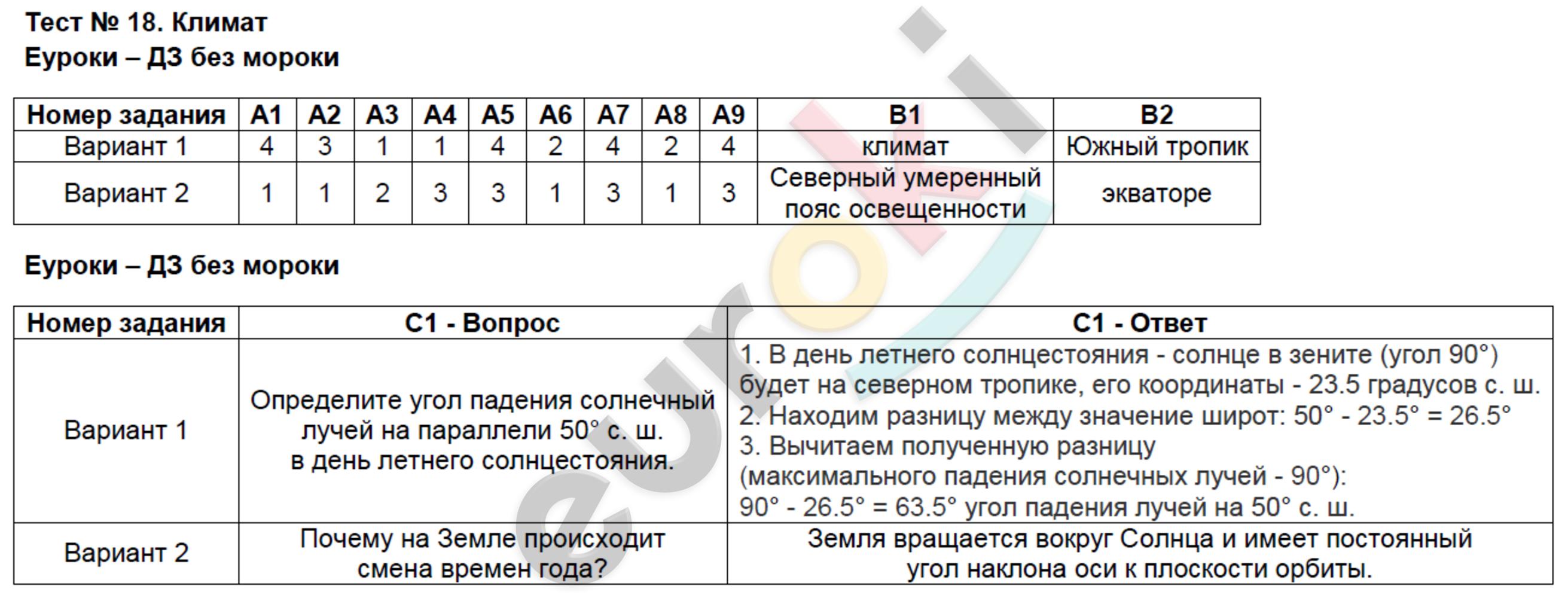 ГДЗ по географии 6 класс контрольно-измерительные материалы Жижина. Задание: Тест 18. Климат