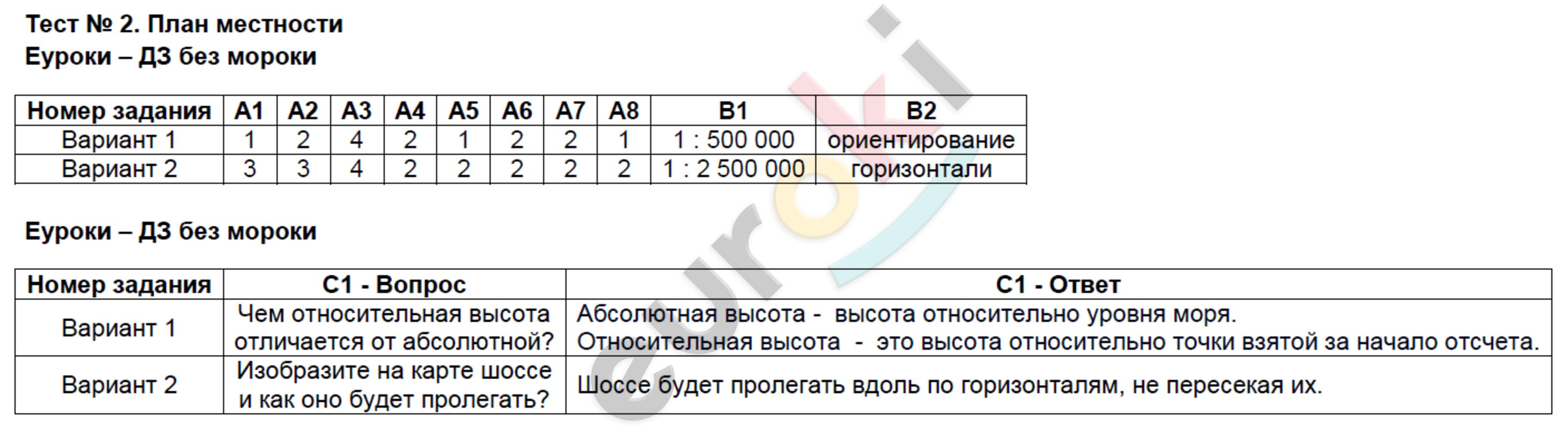 ГДЗ по географии 6 класс контрольно-измерительные материалы Жижина. Задание: Тест 2. План местности