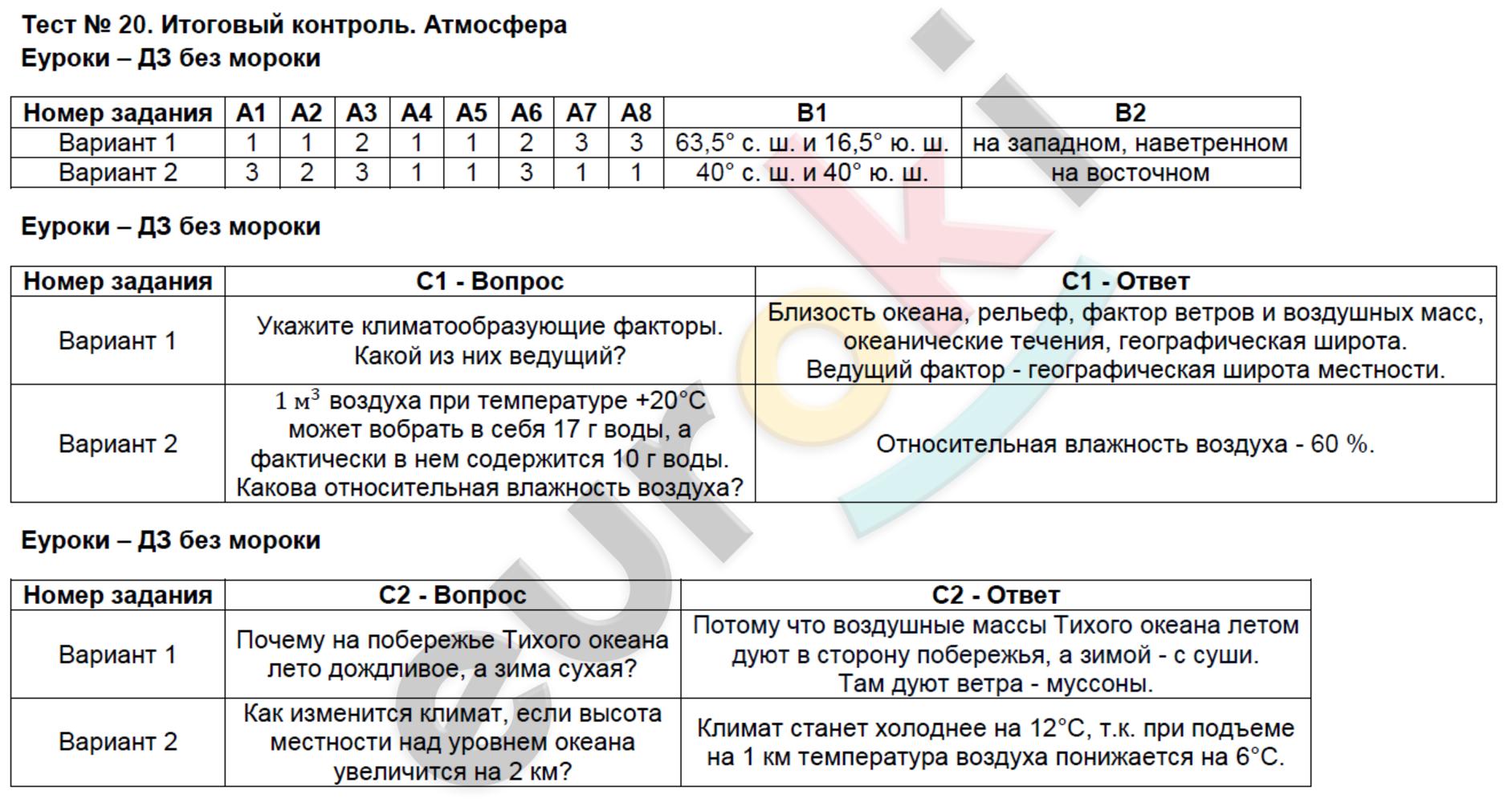 ГДЗ по географии 6 класс контрольно-измерительные материалы Жижина. Задание: Тест 20. Итоговый контроль. Атмосфера