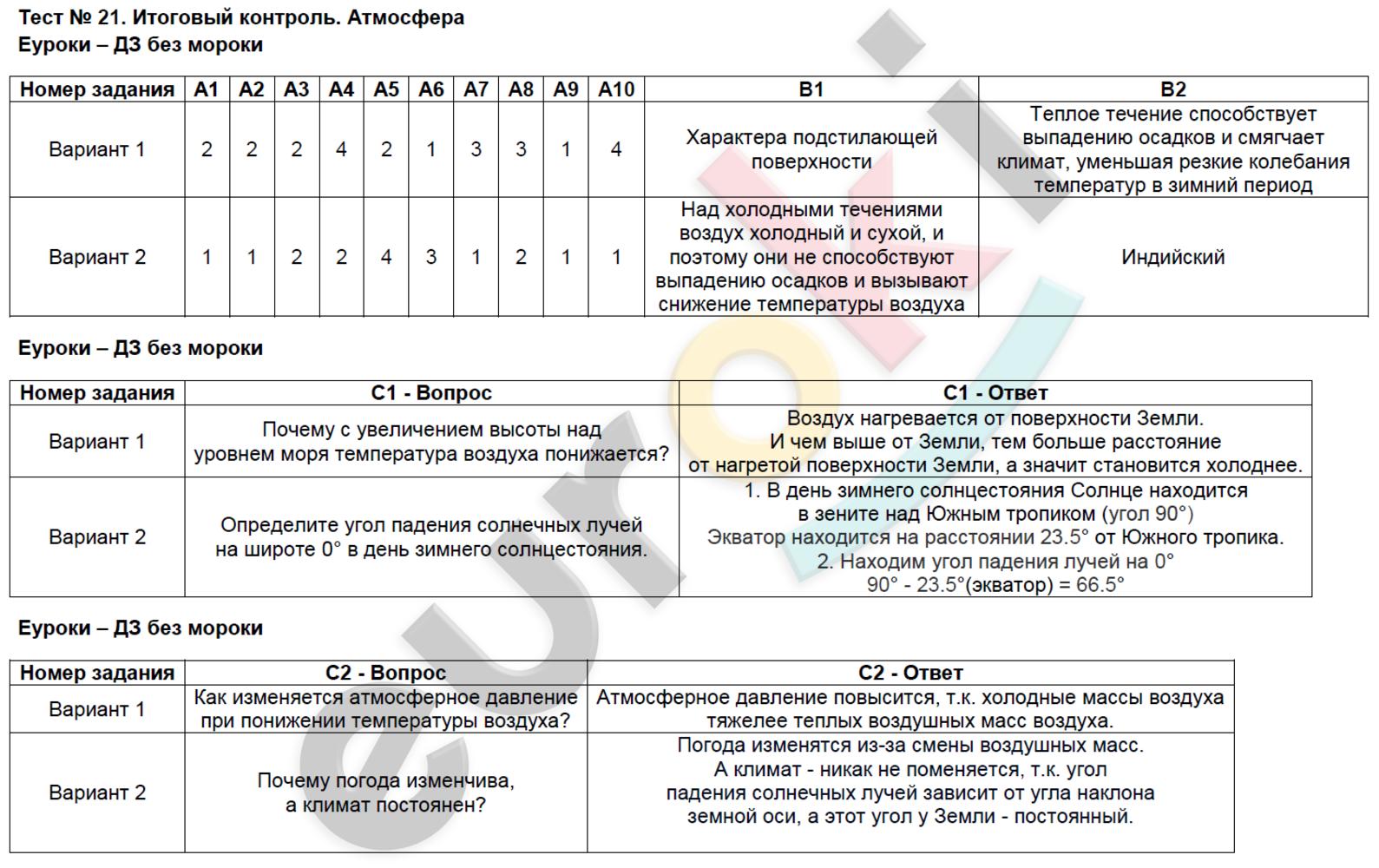 ГДЗ по географии 6 класс контрольно-измерительные материалы Жижина. Задание: Тест 21. Итоговый контроль. Атмосфера
