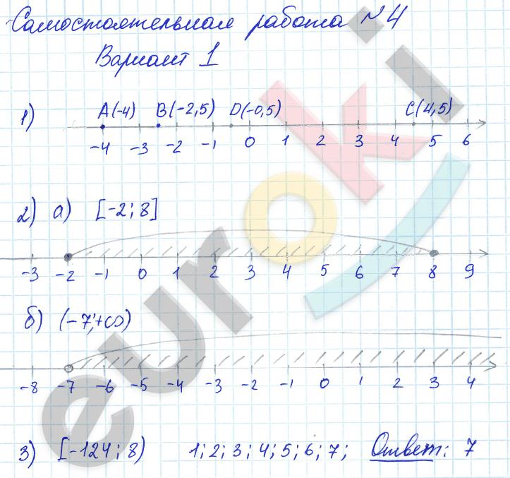 ГДЗ по алгебре 7 класс контрольные и самостоятельные работы Попов, Мордкович Самостоятельные работы, С-4. Координатная прямая. Задание: Вариант 1