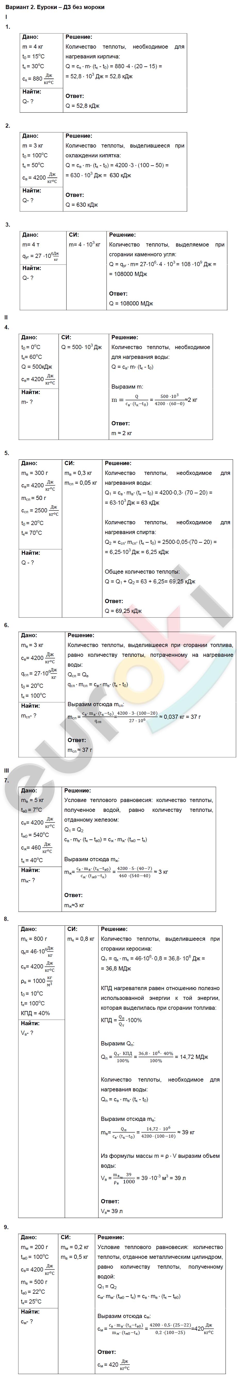ГДЗ по физике 8 класс дидактические материалы Марон, Перышкин Контрольные работы, КР-1. Расчет количества теплоты. Задание: Вариант 2