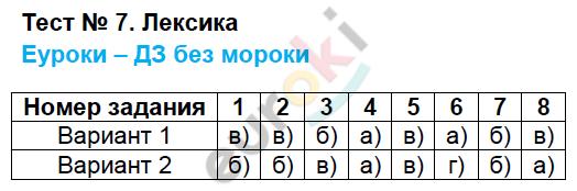 ГДЗ по русскому языку 5 класс тематические тесты Каськова. Задание: Тест 7. Лексика