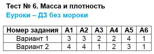 ГДЗ по физике 7 класс контрольно-измерительные материалы Бобошина. Задание: Тест 6. Масса и плотность