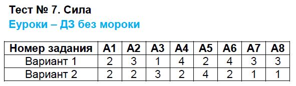 ГДЗ по физике 7 класс контрольно-измерительные материалы Бобошина. Задание: Тест 7. Сила
