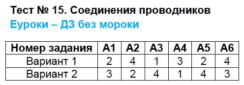 ГДЗ по физике 8 класс контрольно-измерительные материалы Бобошина. Задание: Тест 15. Соединения проводников