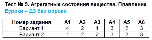 ГДЗ по физике 8 класс контрольно-измерительные материалы Бобошина. Задание: Тест 5. Агрегатные состояния вещества. Плавление